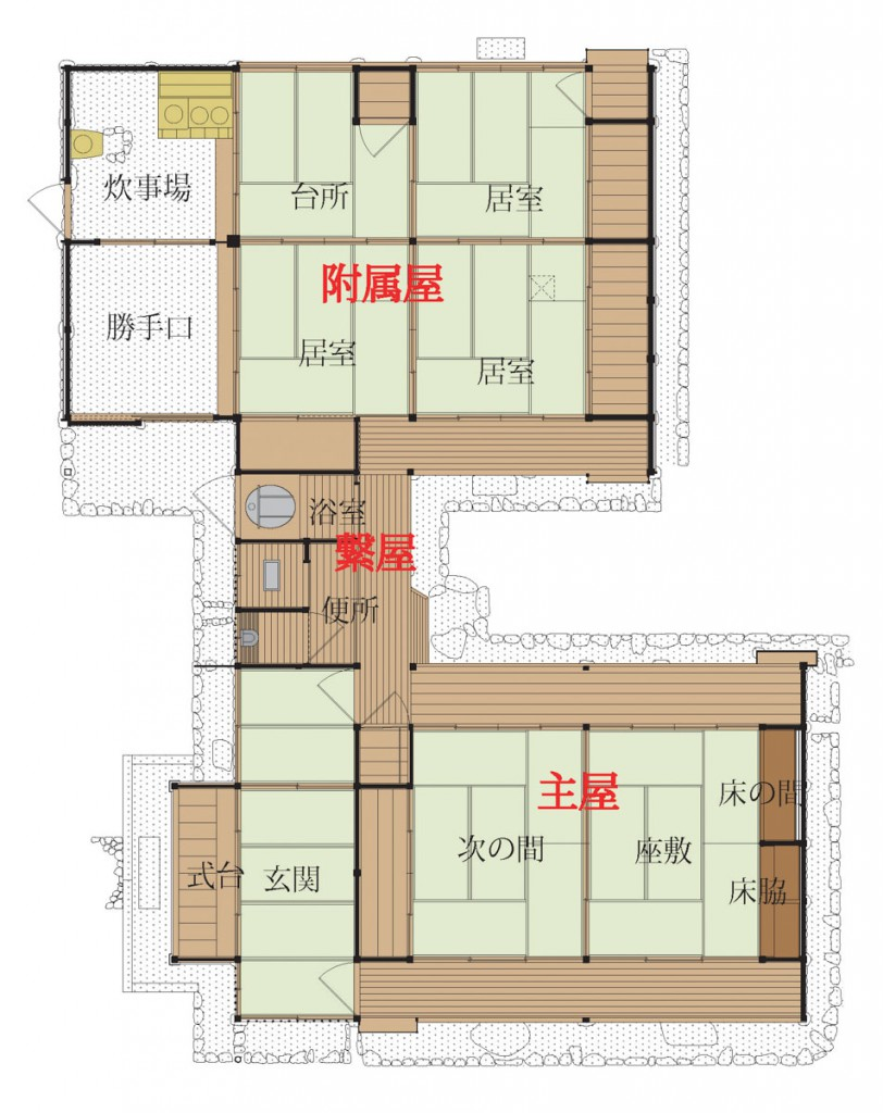 facilities-plan